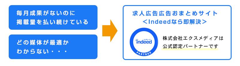 indeed002